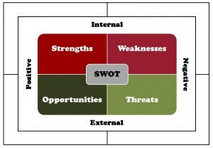 2014-10-29-20-42-59-SWOT-5